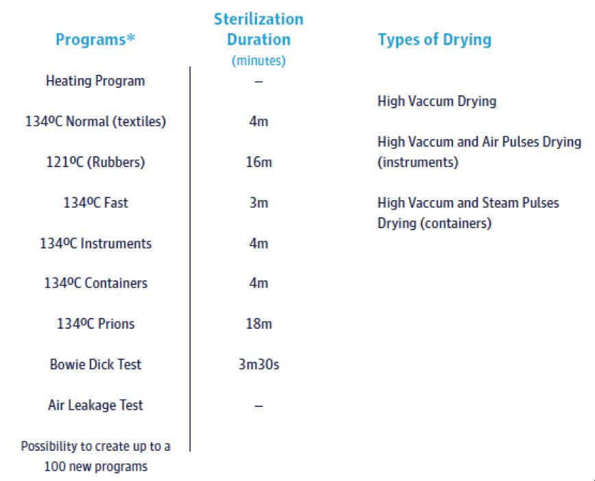 prohs-sterilizasyon-teknik-ozellikler2